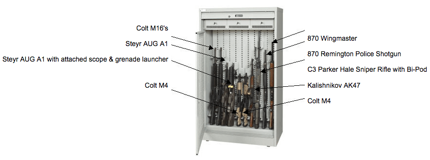 weapons storage cabinets